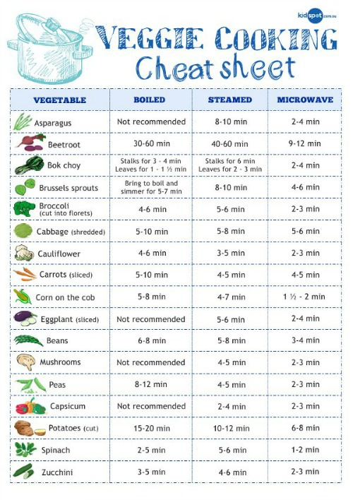 handy-cooking-tips-veggie-cooking-cheat-sheet